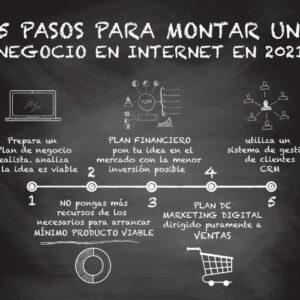 5 pasos para montar un negocio en internet en 2021